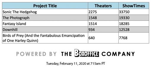 BoxOffice Showtimes 20200211